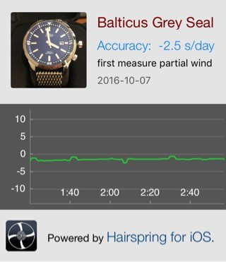 Balticus Grey Seal Hairspring accuracy reading